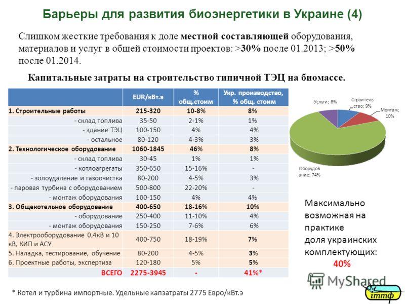 EUR/кВт.э % общ.стоим Укр. производство, % общ. стоим 1. Строительные работы215-32010-8%8% - склад топлива35-502-1%1% - здание ТЭЦ100-1504% - остальное80-1204-3% 3% 2. Технологическое оборудование1060-184546% 8% - склад топлива30-451% - котлоагрегаты