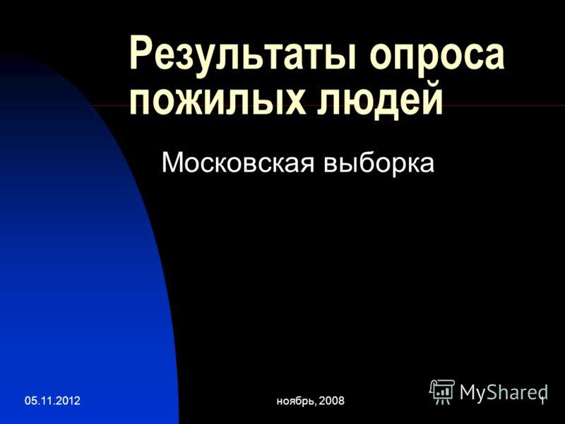 05.11.2012ноябрь, 20081 Результаты опроса пожилых людей Московская выборка
