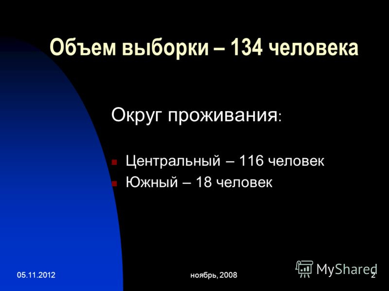 05.11.2012ноябрь, 20082 Объем выборки – 134 человека Округ проживания : Центральный – 116 человек Южный – 18 человек
