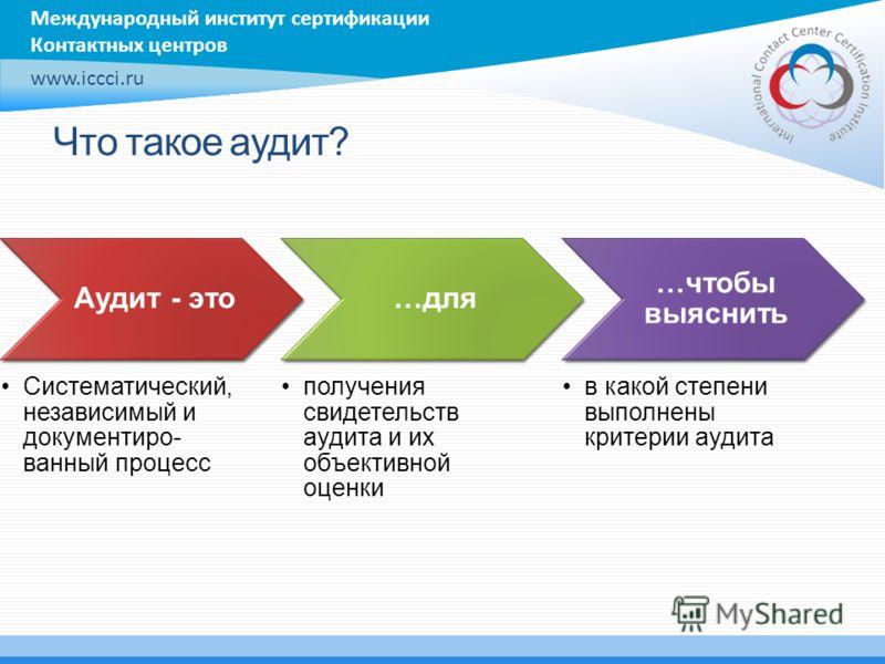 Международный институт сертификации Контактных центров www.iccci.ru Что такое аудит? Аудит - это Систематический, независимый и документиро- ванный процесс …для получения свидетельств аудита и их объективной оценки …чтобы выяснить в какой степени вып
