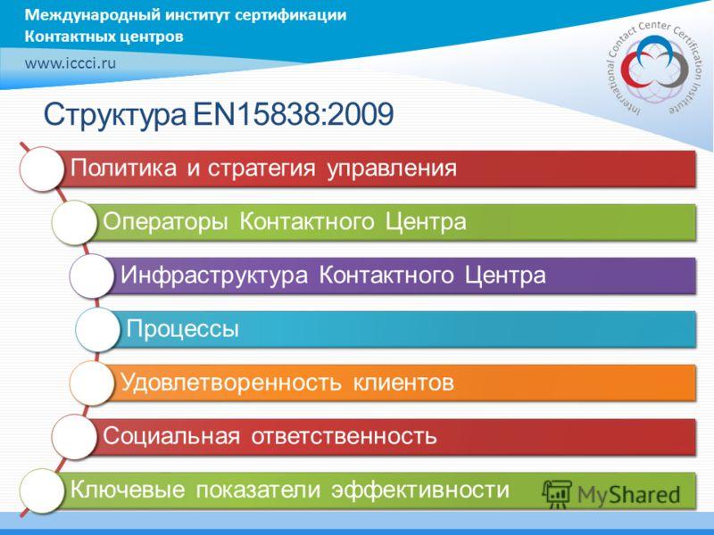 Международный институт сертификации Контактных центров www.iccci.ru Структура EN15838:2009 Политика и стратегия управления Операторы Контактного Центра Инфраструктура Контактного Центра Процессы Удовлетворенность клиентов Социальная ответственность К