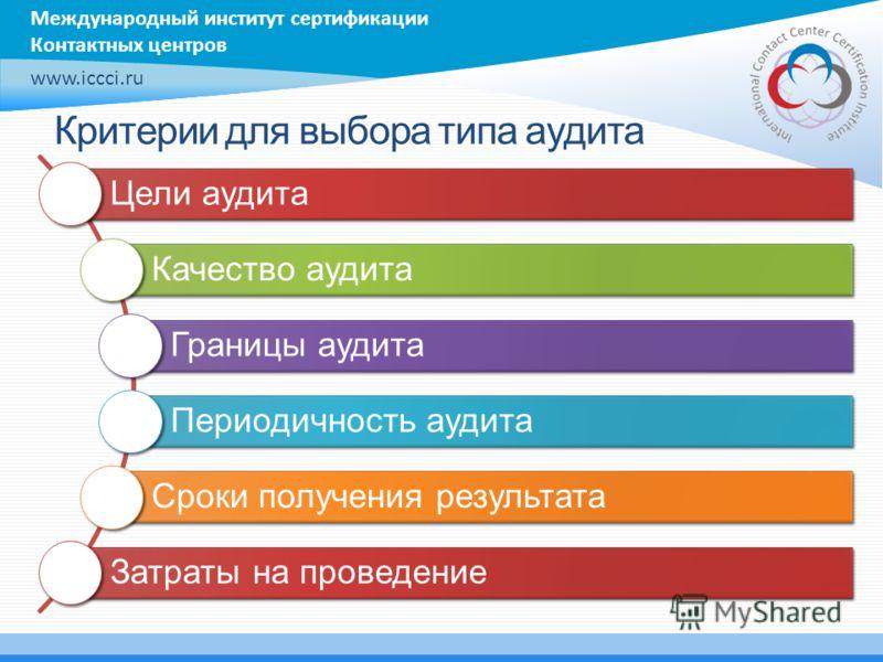 Международный институт сертификации Контактных центров www.iccci.ru Критерии для выбора типа аудита Цели аудита Качество аудита Границы аудита Периодичность аудита Сроки получения результата Затраты на проведение