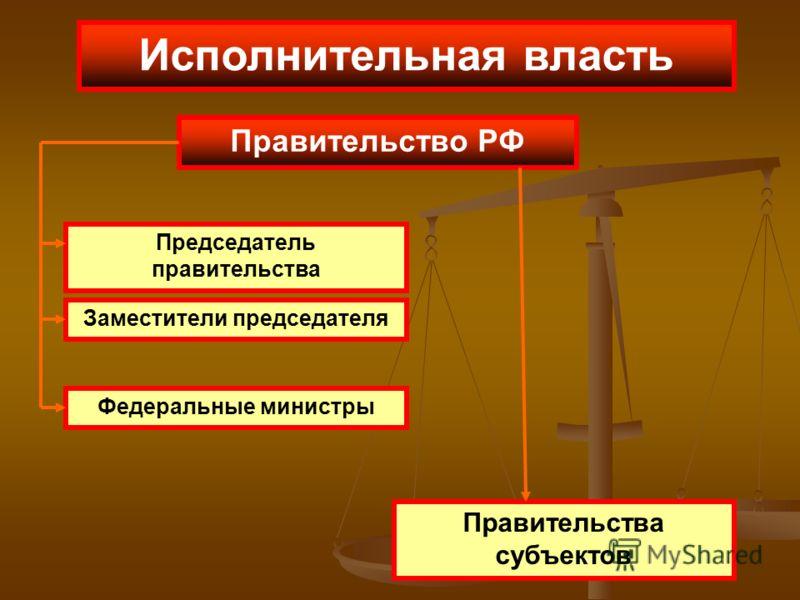 Исполнительная власть Правительство РФ Правительства субъектов Председатель правительства Заместители председателя Федеральные министры