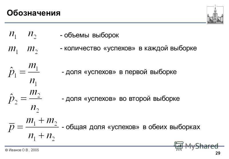 29 Иванов О.В., 2005 Обозначения - объемы выборок - количество «успехов» в каждой выборке - доля «успехов» в первой выборке - доля «успехов» во второй выборке - общая доля «успехов» в обеих выборках