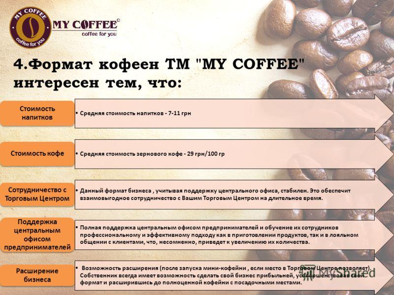 4.Формат кофеен ТМ