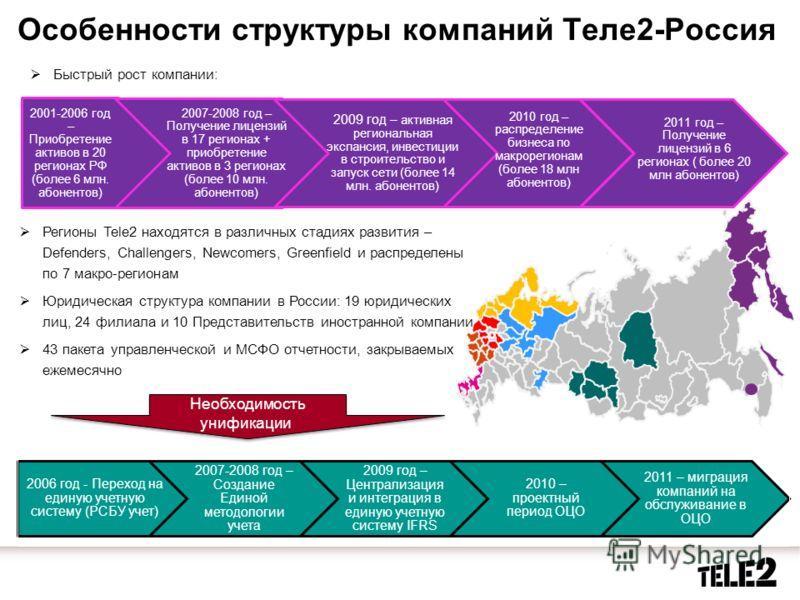 2011 год – Получение лицензий в 6 регионах ( более 20 млн абонентов) Особенности структуры компаний Теле2-Россия Быстрый рост компании: Необходимость унификации Необходимость унификации Регионы Tele2 находятся в различных стадиях развития – Defenders