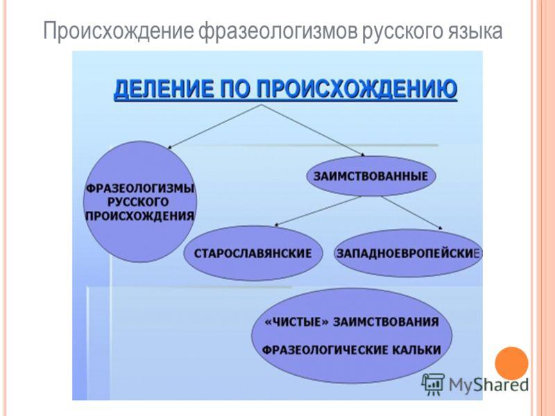 Происхождение фразеологизмов русского языка