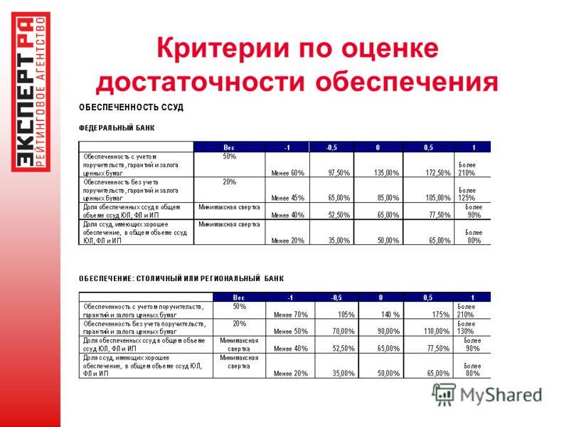 Критерии по оценке достаточности обеспечения