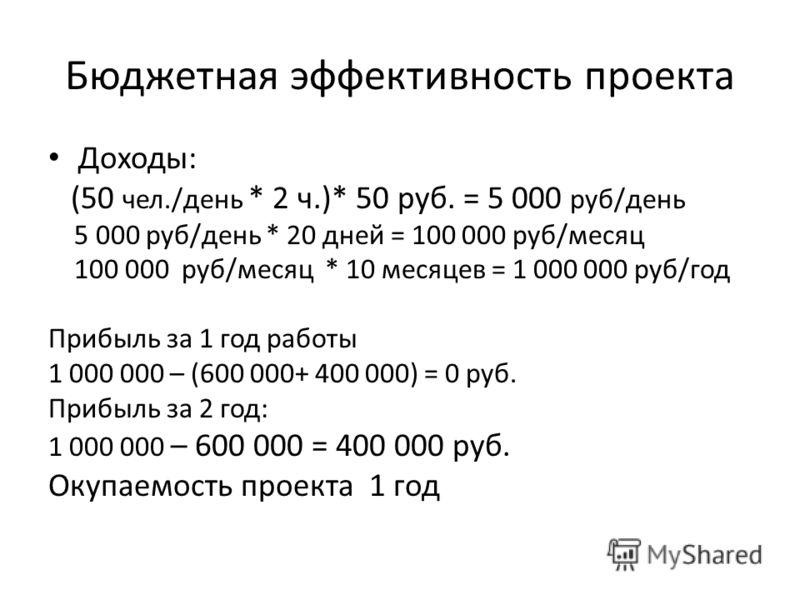 Бюджетная эффективность проекта Доходы: (50 чел./день * 2 ч.)* 50 руб. = 5 000 руб/день 5 000 руб/день * 20 дней = 100 000 руб/месяц 100 000 руб/месяц * 10 месяцев = 1 000 000 руб/год Прибыль за 1 год работы 1 000 000 – (600 000+ 400 000) = 0 руб. Пр