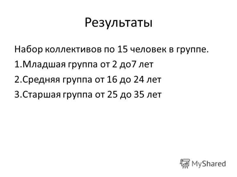 Результаты Набор коллективов по 15 человек в группе. 1.Младшая группа от 2 до7 лет 2.Средняя группа от 16 до 24 лет 3.Старшая группа от 25 до 35 лет