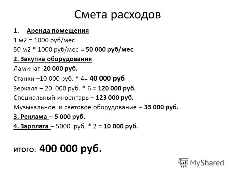 Смета расходов 1.Аренда помещения 1 м2 = 1000 руб/мес 50 м2 * 1000 руб/мес = 50 000 руб/мес 2. Закупка оборудования Ламинат 20 000 руб. Станки –10 000 руб. * 4= 40 000 руб Зеркала – 20 000 руб. * 6 = 120 000 руб. Специальный инвентарь – 123 000 руб.
