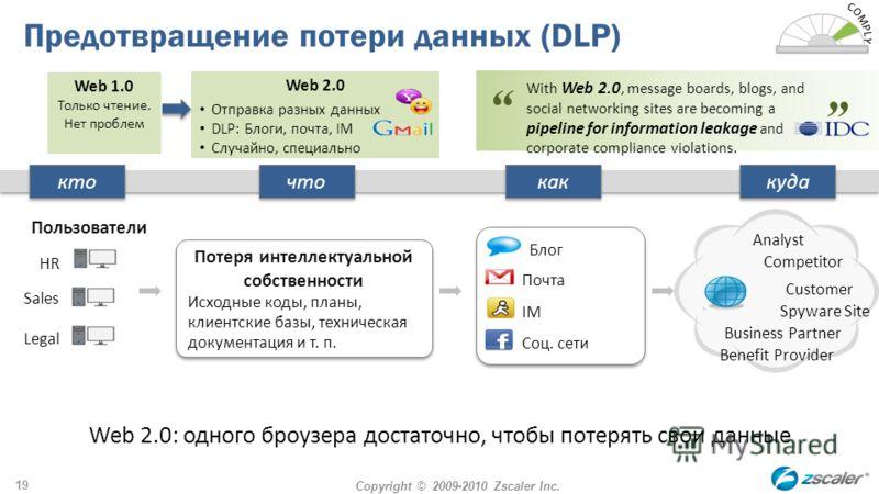 Copyright © 2009-2010 Zscaler Inc. 19 Предотвращение потери данных (DLP) Web 2.0: одного броузера достаточно, чтобы потерять свои данные кто что как куда Потеря интеллектуальной собственности Исходные коды, планы, клиентские базы, техническая докумен
