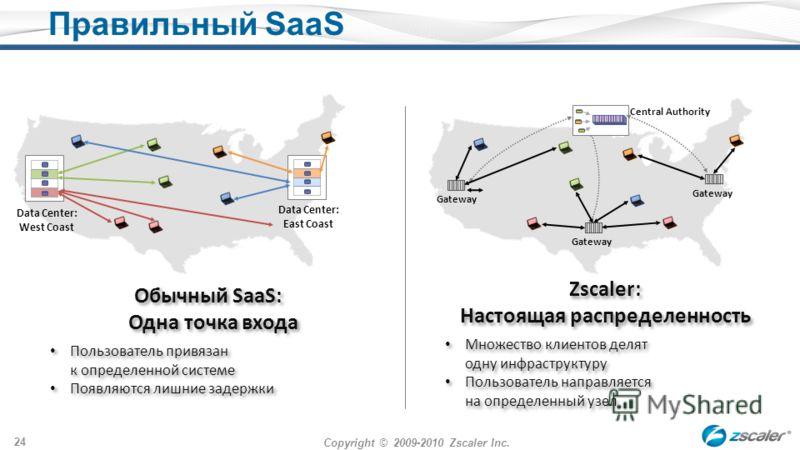 Copyright © 2009-2010 Zscaler Inc. 24 Обычный SaaS: Одна точка входа Пользователь привязан к определенной системе Появляются лишние задержки Обычный SaaS: Одна точка входа Пользователь привязан к определенной системе Появляются лишние задержки Zscale