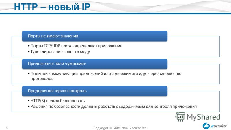 Copyright © 2009-2010 Zscaler Inc. 4 HTTP – новый IP Порты TCP/UDP плохо определяют приложение Тунеллирование вошло в моду Порты не имеют значения Попытки коммуникации приложений или содержимого идут через множество протоколов Приложения стали «умным
