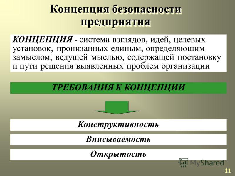 Средства обеспечения безопасности предприятия ТЕХНИЧЕСКИЕ 10 ОРГАНИЗАЦИОННЫЕ ИНФОРМАЦИОННЫЕ ФИНАНСОВЫЕ ПРАВОВЫЕ КАДРОВЫЕ ИНТЕЛЛЕКТУАЛЬНЫЕ
