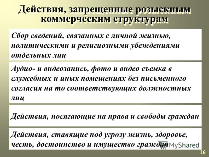 Услуги розыскного характера, разрешенные коммерческим структурам (окончание) Выяснение биографических и других характеризующих личность данных об отдельных гражданах (с их письменного согласия) при заключении с ними трудовых или иных контрактов Поиск