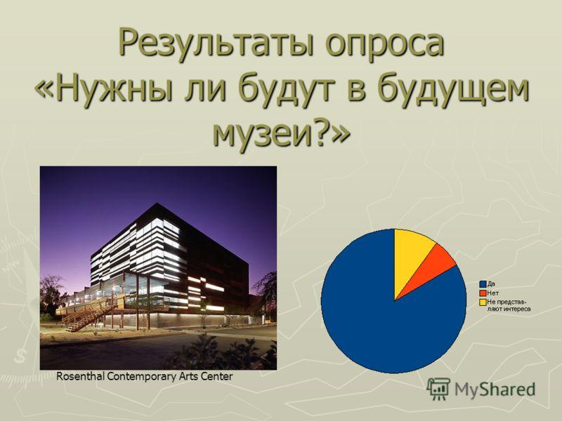 Результаты опроса «Нужны ли будут в будущем музеи?» Rosenthal Contemporary Arts Center