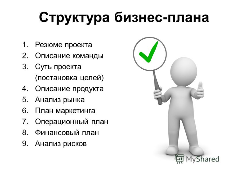 Структура бизнес-плана 1.Резюме проекта 2.Описание команды 3.Суть проекта (постановка целей) 4.Описание продукта 5.Анализ рынка 6.План маркетинга 7.Операционный план 8.Финансовый план 9.Анализ рисков