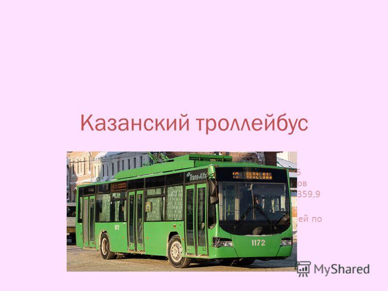 Казанский троллейбус В двух троллейбусных депо эксплуатируются 226 троллейбусов, которые обслуживают 11 маршрутов (1,4,6,7,9,10,12,13,17,20,21) общей протяжённостью 359,9 км Стоимость проезда 15 рублей наличными, 13 рублей по электронной карте