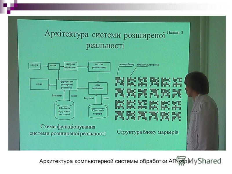 Архитектура компьютерной системы обработки AR-кода