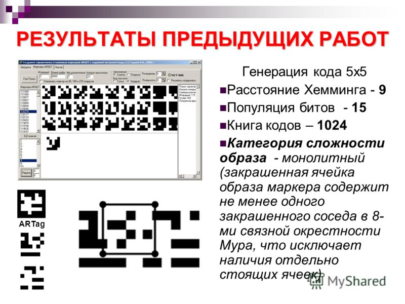 РЕЗУЛЬТАТЫ ПРЕДЫДУЩИХ РАБОТ Генерация кода 5х5 Расстояние Хемминга - 9 Популяция битов - 15 Книга кодов – 1024 Категория сложности образа - монолитный (закрашенная ячейка образа маркера содержит не менее одного закрашенного соседа в 8- ми связной окр