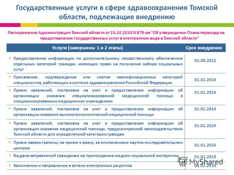 Государственные услуги в сфере здравоохранения Томской области, подлежащие внедрению Распоряжение Администрации Томской области от 15.10.2010 N 879-ра