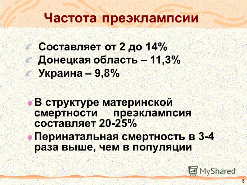 6 Частота преэклампсии В структуре материнской смертности преэклампсия составляет 20-25% Перинатальная смертность в 3-4 раза выше, чем в популяции Составляет от 2 до 14% Донецкая область – 11,3% Украина – 9,8%
