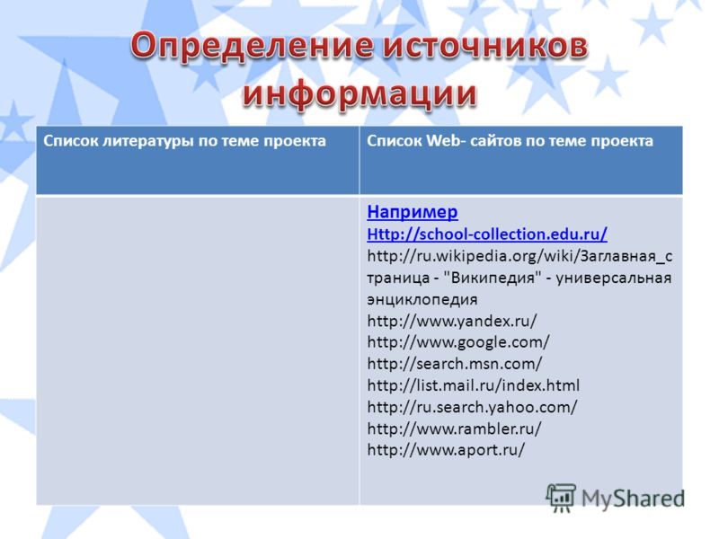 Список литературы по теме проектаСписок Web- сайтов по теме проекта Например Http://school-collection.edu.ru/ http://ru.wikipedia.org/wiki/Заглавная_с траница -