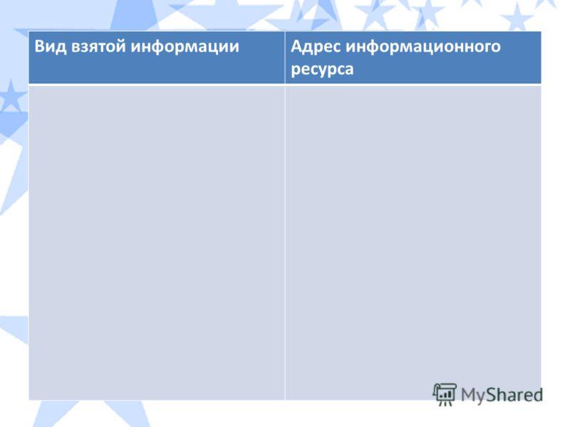 Вид взятой информацииАдрес информационного ресурса