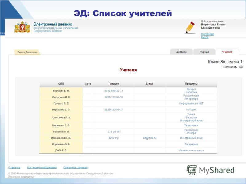 ЭД: Список учителей
