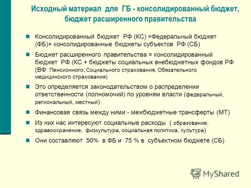 Исходный материал для ГБ - консолидированный бюджет, бюджет расширенного правительства Консолидированный бюджет РФ (КС) =Федеральный бюджет (ФБ)+ консолидированные бюджеты субъектов РФ (СБ) Бюджет расширенного правительства = консолидированный бюджет