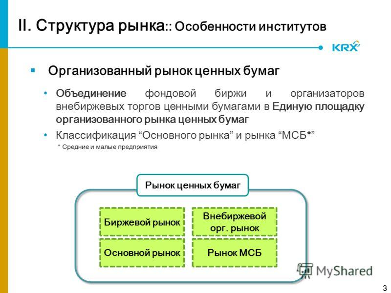 . Структура рынка :: Особенности институтов 3 Организованный рынок ценных бумаг Объединение фондовой биржи и организаторов внебиржевых торгов ценными бумагами в Единую площадку организованного рынка ценных бумаг Классификация Основного рынка и рынка