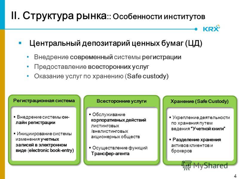 . Структура рынка :: Особенности институтов 4 Центральный депозитарий ценных бумаг (ЦД) Внедрение современный системы регистрации Предоставление всесторонних услуг Оказание услуг по хранению (Safe custody) Регистрационная система Внедрение системы он