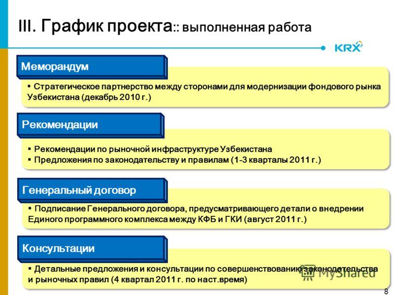 . График проекта :: выполненная работа 8 Стратегическое партнерство между сторонами для модернизации фондового рынка Узбекистана (декабрь 2010 г.) Меморандум Рекомендации по рыночной инфраструктуре Узбекистана Предложения по законодательству и правил