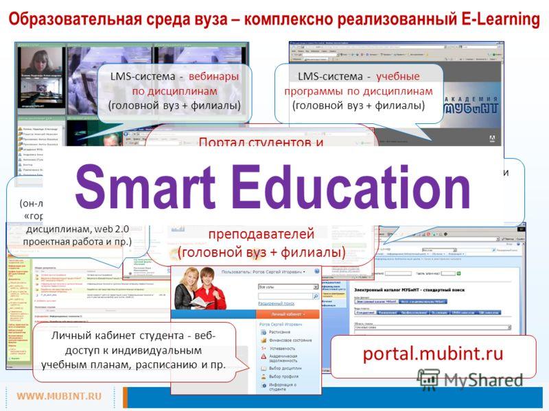 WWW.MUBINT.RU Образовательная среда вуза – комплексно реализованный E-Learning Портал студентов и преподавателей единая точка входа в виртуальную образовательную среду для студентов и преподавателей (головной вуз + филиалы) Личный кабинет студента -