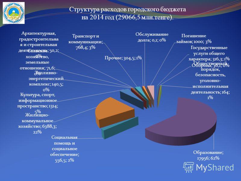 Структура расходов городского бюджета на 2014 год (29066,5 млн.тенге).