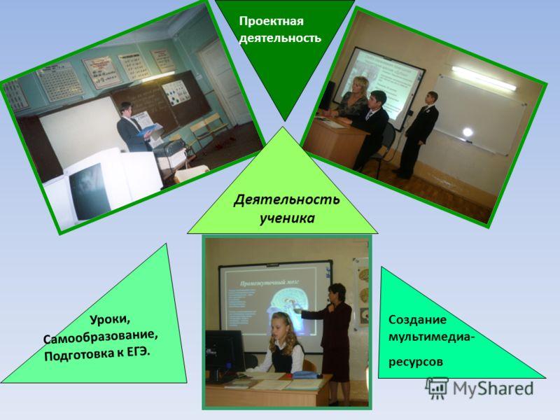 Уроки, Самообразование, Подготовка к ЕГЭ. Деятельность ученика Проектная деятельность Создание мультимедиа- ресурсов