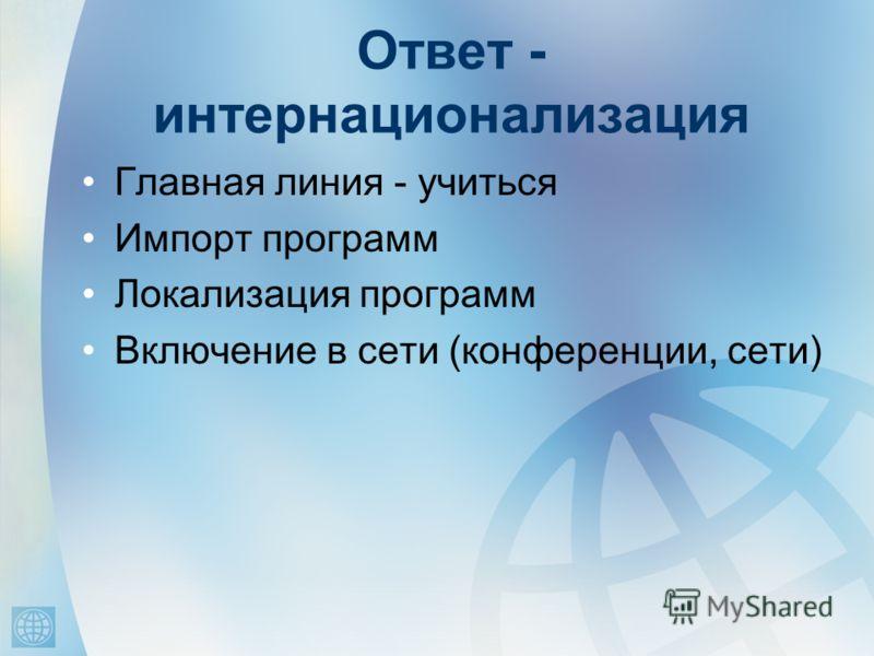 Ответ - интернационализация Главная линия - учиться Импорт программ Локализация программ Включение в сети (конференции, сети)