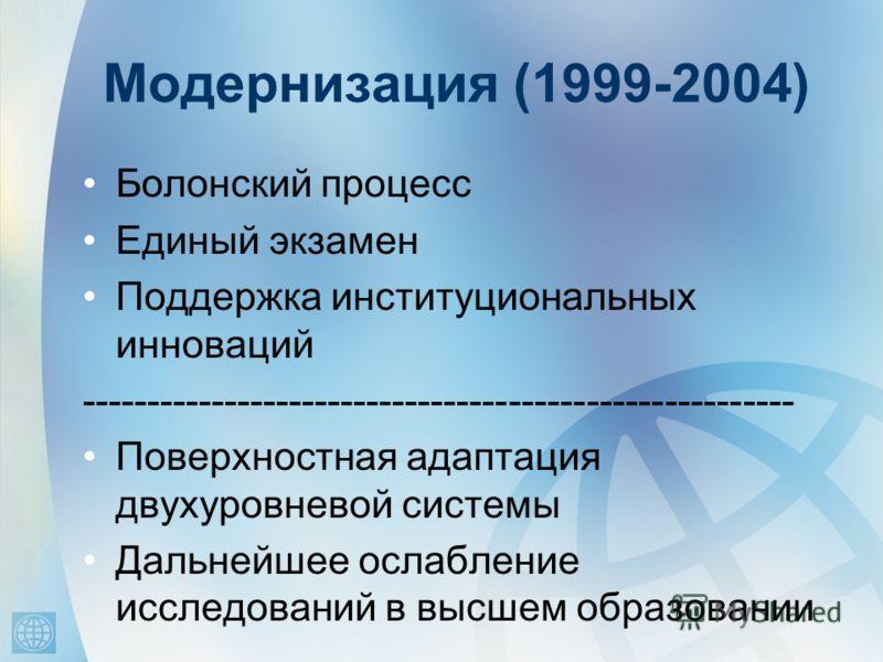 Модернизация (1999-2004) Болонский процесс Единый экзамен Поддержка институциональных инноваций ------------------------------------------------------- Поверхностная адаптация двухуровневой системы Дальнейшее ослабление исследований в высшем образова