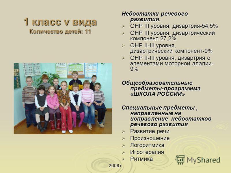 2009 г. 1 класс v вида Количество детей: 11 Недостатки речевого развития. ОНР III уровня, дизартрия-54,5% ОНР III уровня, дизартрия-54,5% ОНР III уровня, дизартрический компонент-27,2% ОНР III уровня, дизартрический компонент-27,2% ОНР II-III уровня,