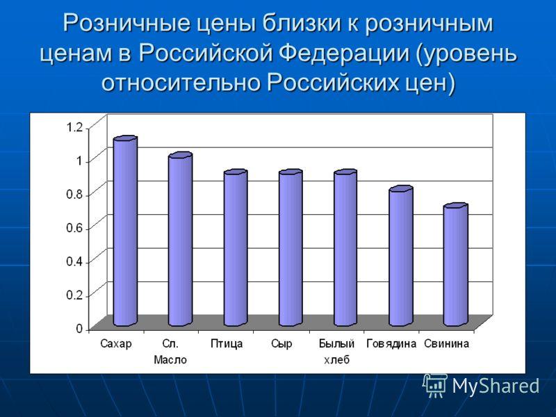 Розничные цены близки к розничным ценам в Российской Федерации (уровень относительно Российских цен)