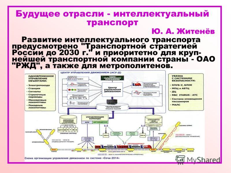 Будущее отрасли - интеллектуальный транспорт Ю. А. Житенёв Развитие интеллектуального транспорта предусмотрено