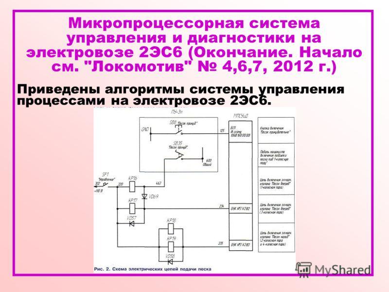Микропроцессорная система управления и диагностики на электровозе 2ЭС6 (Окончание. Начало см. Локомотив 4,6,7, 2012 г.) Приведены алгоритмы системы управления процессами на электровозе 2ЭС6.