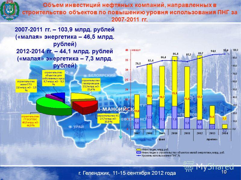 10 Объем инвестиций нефтяных компаний, направленных в строительство объектов по повышению уровня использования ПНГ за 2007-2011 гг. 2007-2011 гг. – 103,9 млрд. рублей («малая» энергетика – 46,5 млрд. рублей) 2012-2014 гг. – 44,1 млрд. рублей («малая»