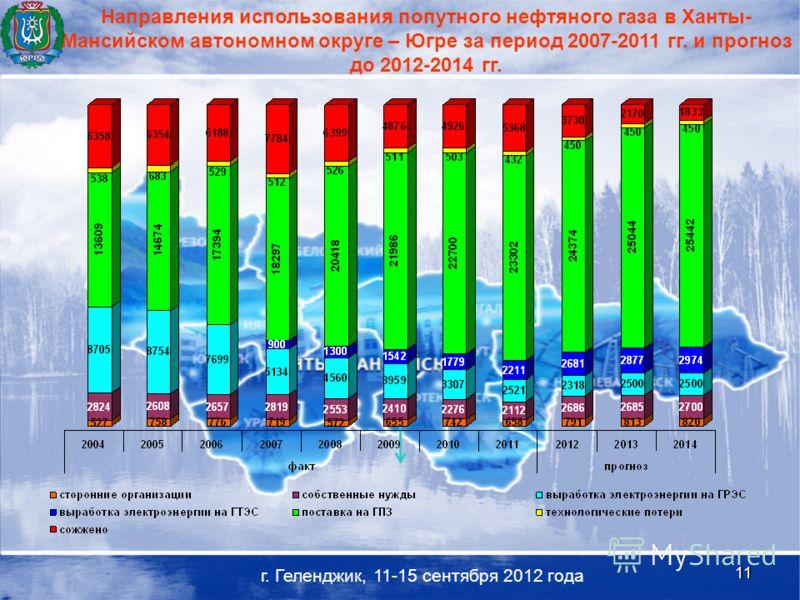 11 Направления использования попутного нефтяного газа в Ханты- Мансийском автономном округе – Югре за период 2007-2011 гг. и прогноз до 2012-2014 гг. г. Геленджик, 11-15 сентября 2012 года