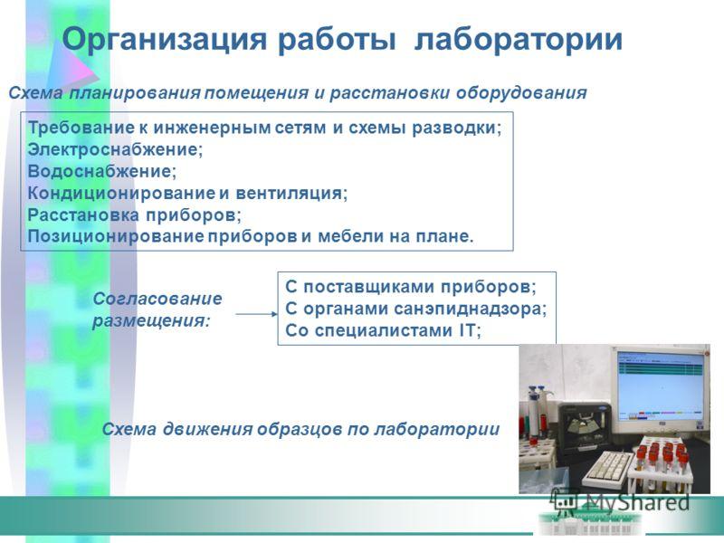 Организация работы лаборатории Схема планирования помещения и расстановки оборудования Требование к инженерным сетям и схемы разводки; Электроснабжение; Водоснабжение; Кондиционирование и вентиляция; Расстановка приборов; Позиционирование приборов и