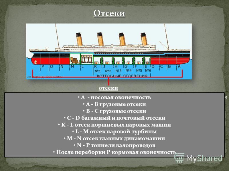 Корпус «Титаника» был разделен на 16 отсеков пятнадцатью водонепроницаемыми перегородками. Водонепроницаемые двери, разделяющие отсеки, могли быть активизированы вручную, либо системой, следящей за повышением уровня воды на палубе, или электромагнито