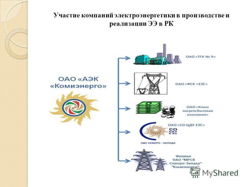 Участие компаний электроэнергетики в производстве и реализации ЭЭ в РК