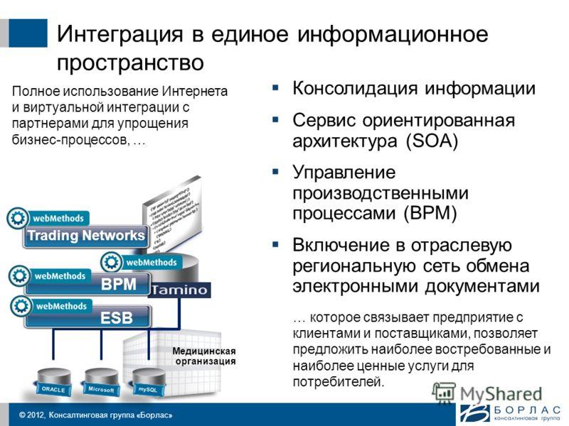© 2012, Консалтинговая группа «Борлас» Интеграция в единое информационное пространство Медицинская организация ORACLE Microsoft mySQL Консолидация информации Сервис ориентированная архитектура (SOA) Управление производственными процессами (BPM) Включ