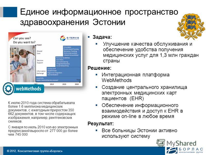 © 2012, Консалтинговая группа «Борлас» Единое информационное пространство здравоохранения Эстонии Задача: Улучшение качества обслуживания и обеспечение удобства получения медицинских услуг для 1,3 млн граждан страны Решение: Интеграционная платформа